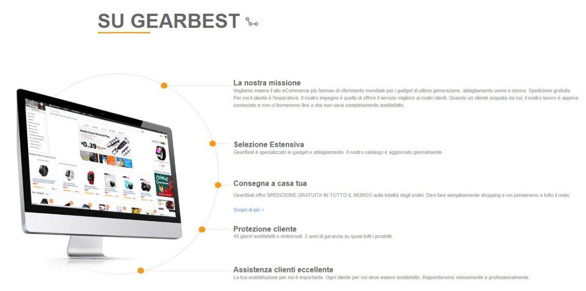 Gearbest Italia-apertura sezione italiana gearbest-promo gearbest italia-offerte gearbest-garanzia e resi-24-mesi-consegna