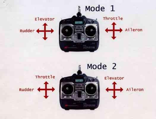 Come pilotare un Drone: Mode 1 e Mode 2