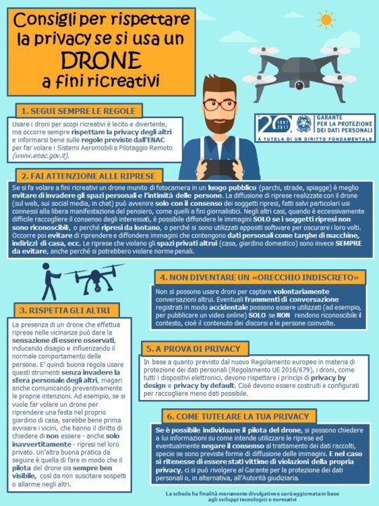 droni privacy cosa fare-garante privacy droni-come rispettare la privacy droni-regole privacy droni