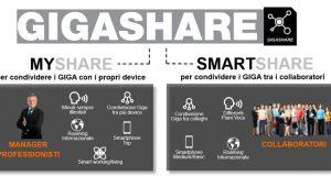 Wind MyShare e Wind SmartShare